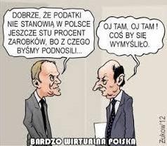 doenek rostkowski