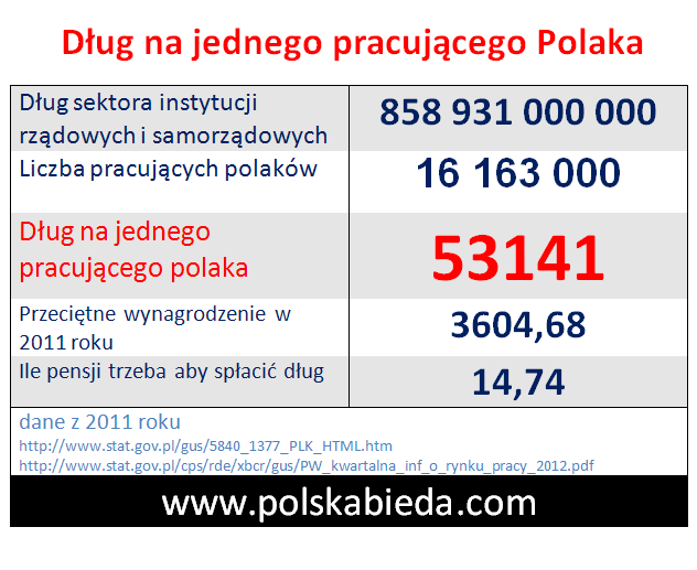 polskiepodatki11
