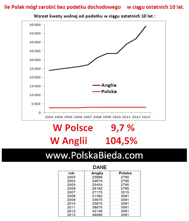 polskiepodatki14