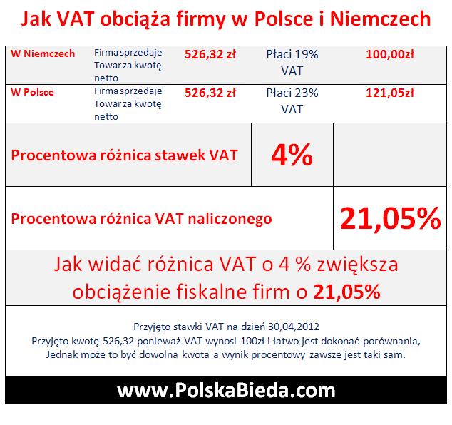 polskiepodatki2