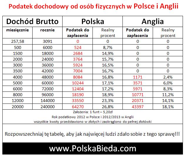 polskiepodatki3