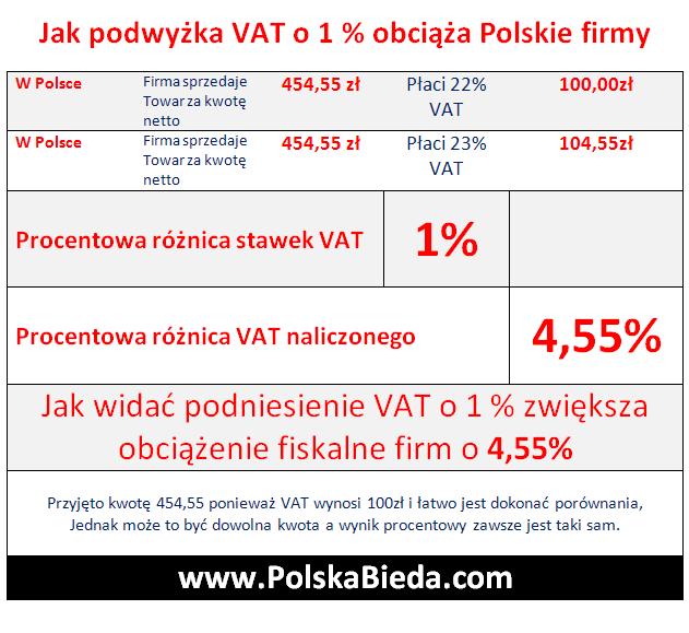 polskiepodatki4
