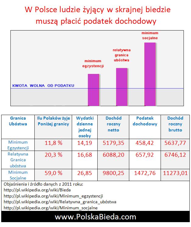 polskiepodatki5