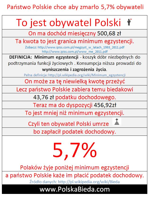 polskiepodatki6