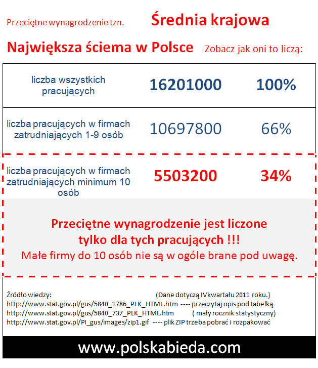 polskiepodatki7