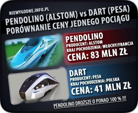 pendolino-vs-dart