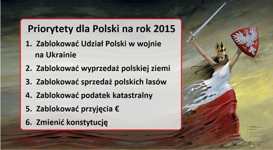 Proces naprawy Polski
